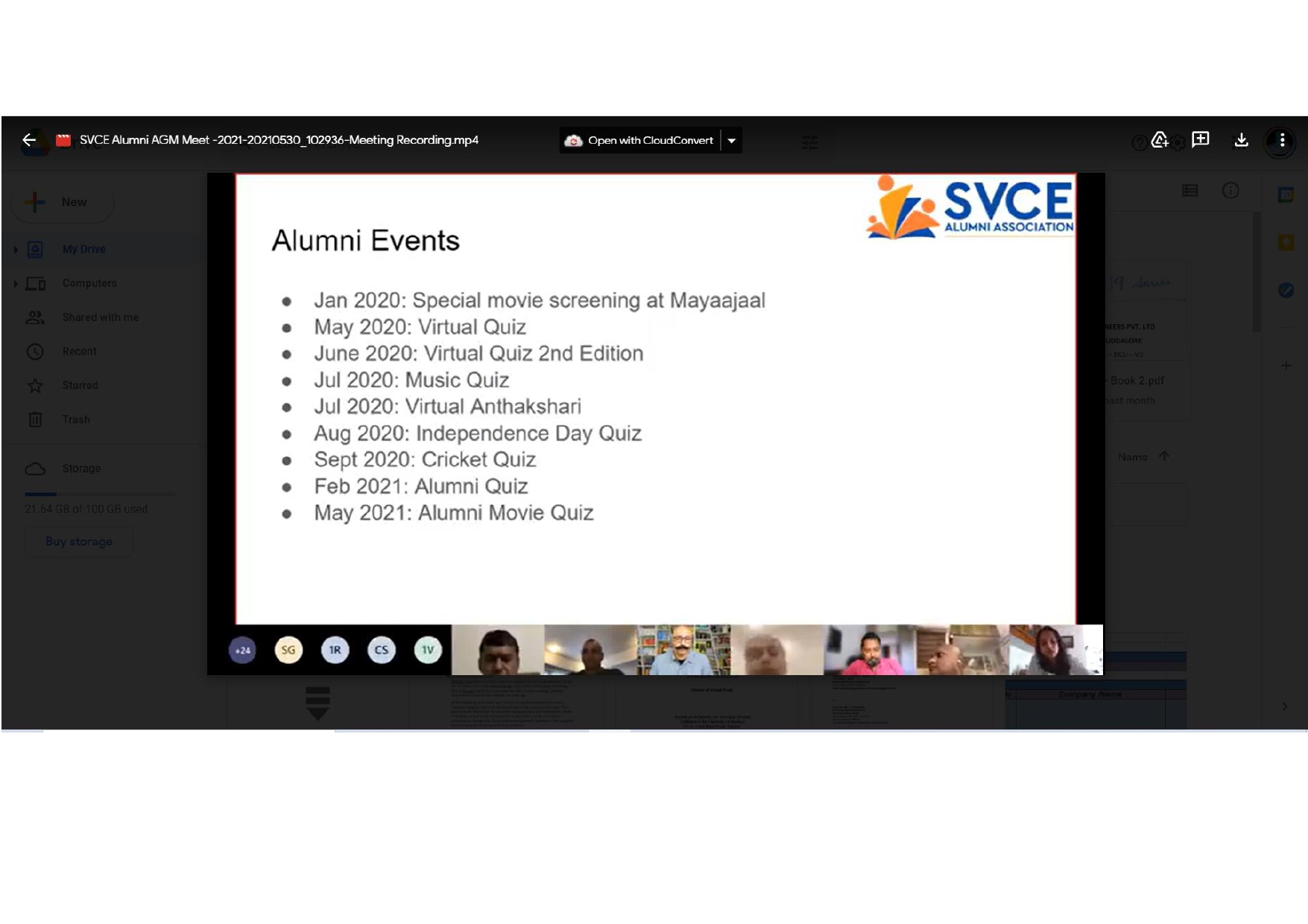 Alumni Events Conducted